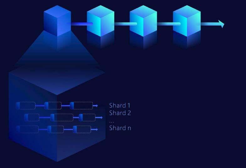 区块链blockchain是什么意思?具体有哪些特点?